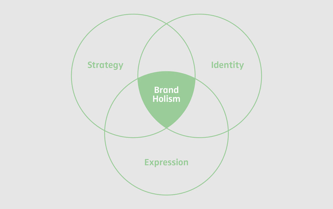 Brand Holism Lectures